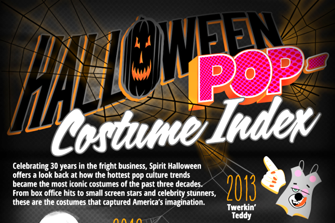 infografico-fantasias-halloween