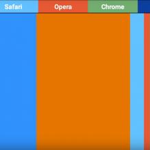 desktop-browser-market-share