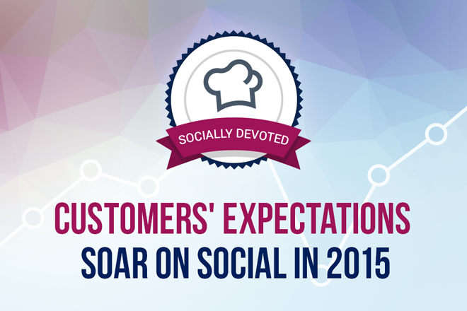socialbakers-customers-expectation-social-media