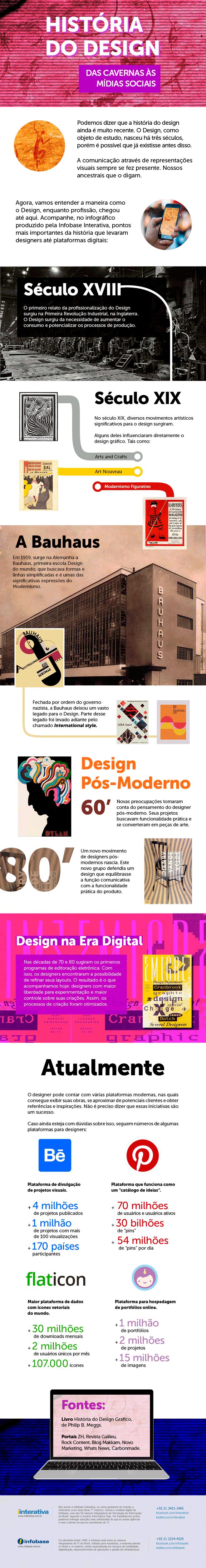 HISTORIA-DO-DESIGN-INFOGRAFICO1