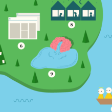 island-designers-brain-capa