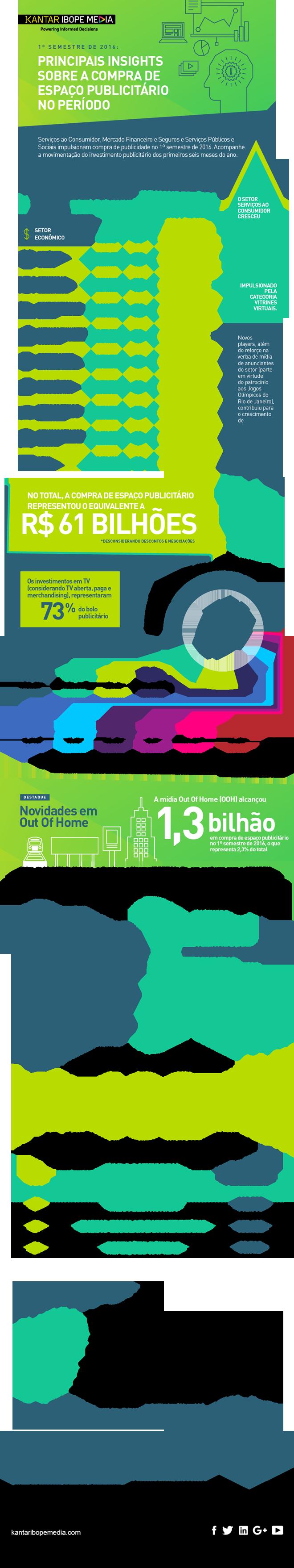Estatísticas do Facebook no Brasil em Maio  Agência Mestre