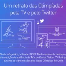 infografico-rio2016-tv-twitter