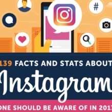 infografico-instagram-139-fatos-websitebuilder-bluebus
