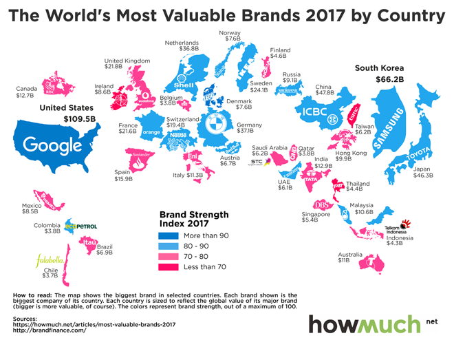 top-brands-by-country-2017-bluebus-2