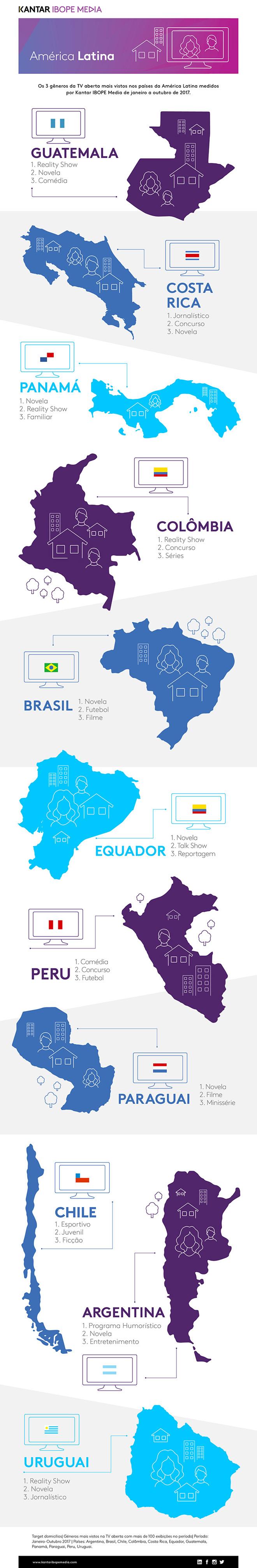 info_generos_portugues171128_104826