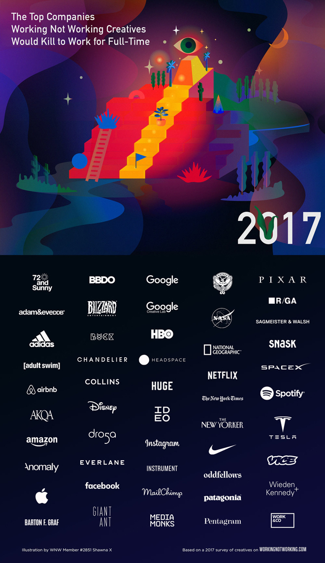 2017_WNW_TopCompanies_FINAL_art